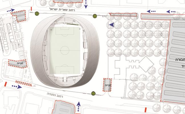 מתחם האצטדיון בעתיד